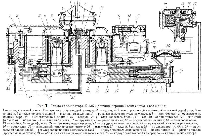схема устройства карбюбратора