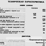 Технические характеристики ГАЗ-53