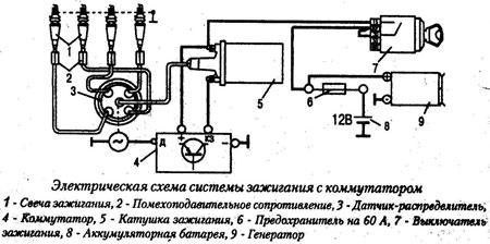 схема по подключению реле стеклоочистителя газ 3309