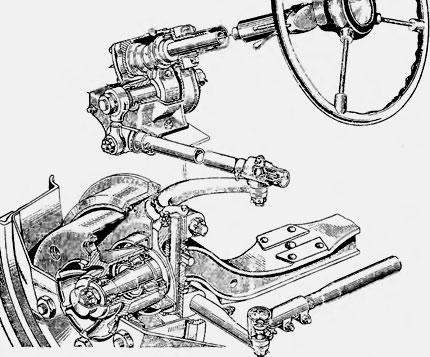 Схема рулевого управления ГАЗ