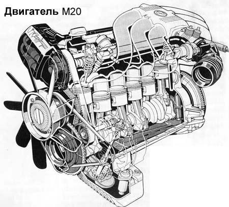 двигатель М 20