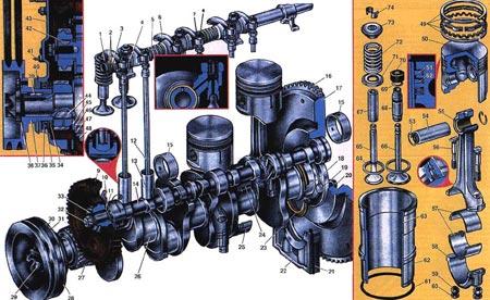 системы Газ 21