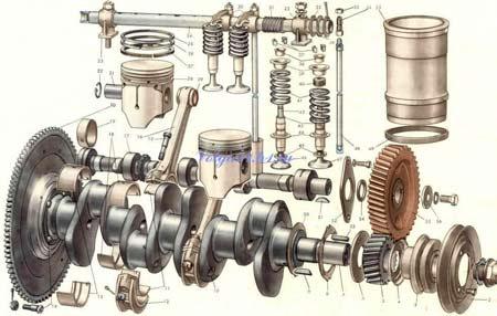 Руководство По Ремонту И Эксплуатации Двигателя Умз 421 - фото 8