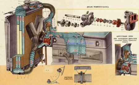 система отопления газ 21
