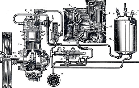 тормоза газ 66