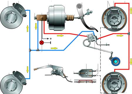 Схема устройства тормозной