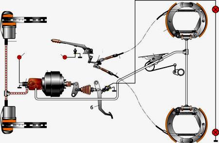 тормозная система газ 3110