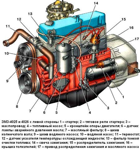 402 мотор