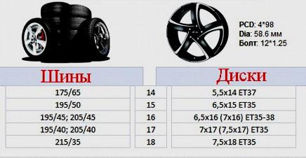 размер дисков   Siber