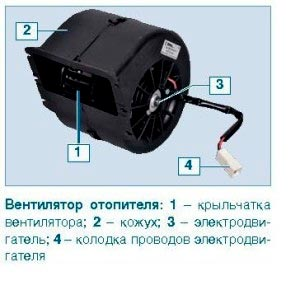 вентилятор газ 31105