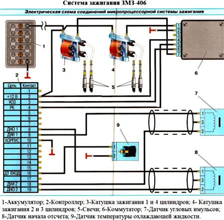 система зажигания змз 406