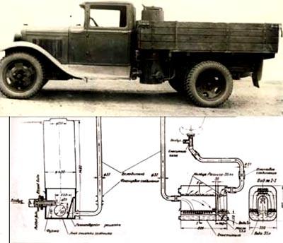 газ мм газогенератор