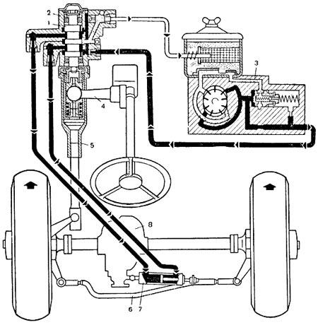 схема рулевого управления газ 66