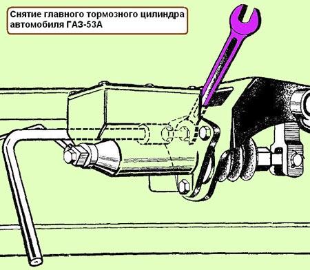 снятие тормозного цилиндра газ 66