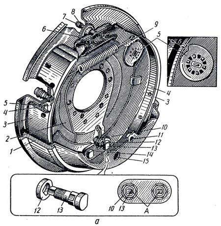 тормозной механизм газ 53