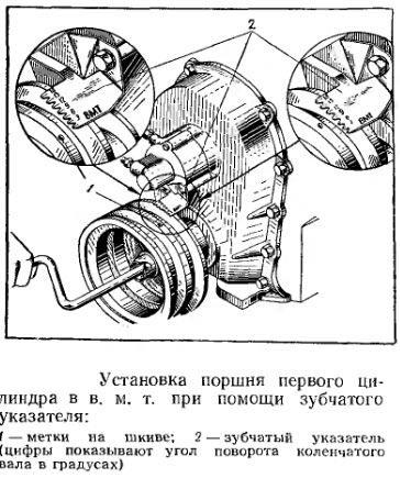 регулировка клапанов газ 53