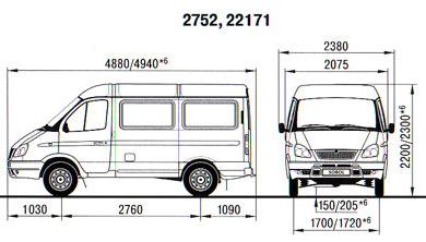 размеры ГАЗ 22171