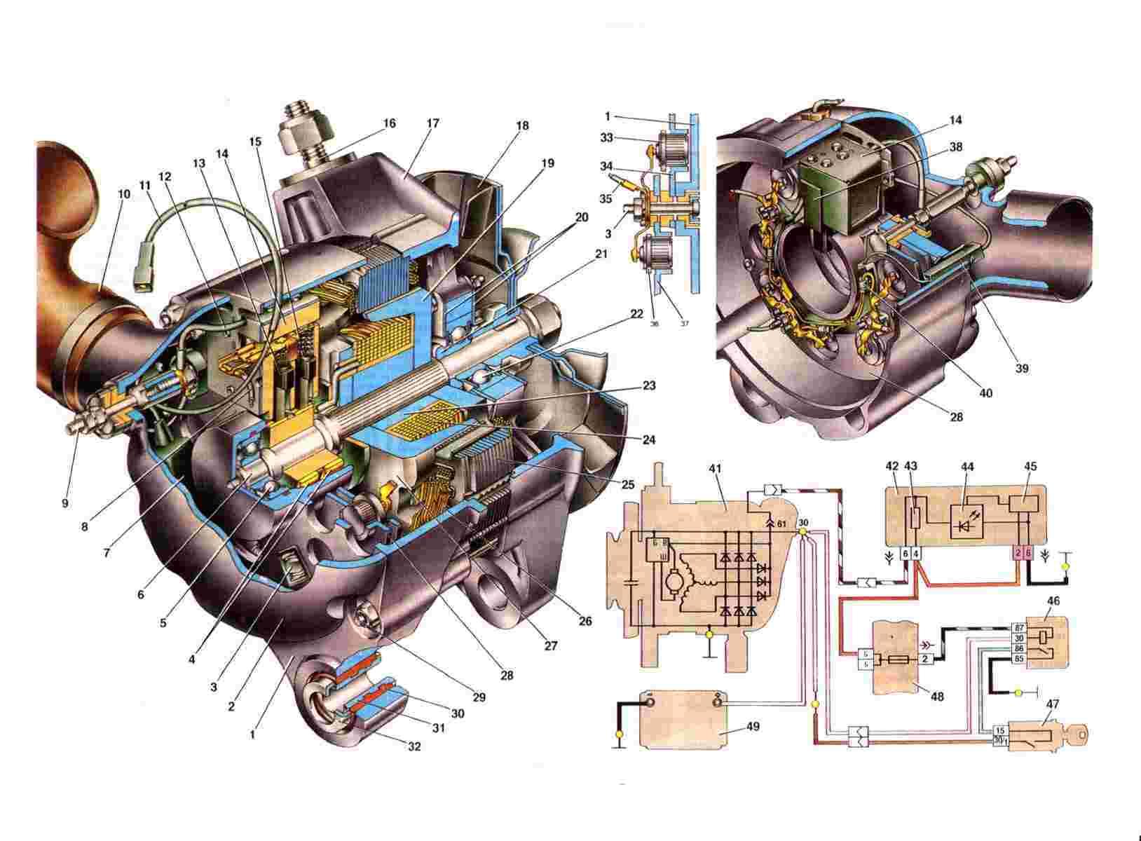генератор в разрезе