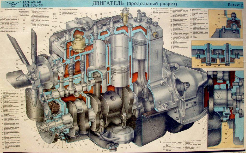 схема устройства двигателя ГАЗ 69