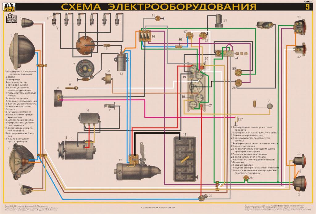 схема электрооборудывания генератора