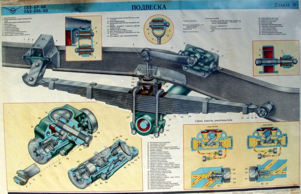 подвеска ГАЗ-69