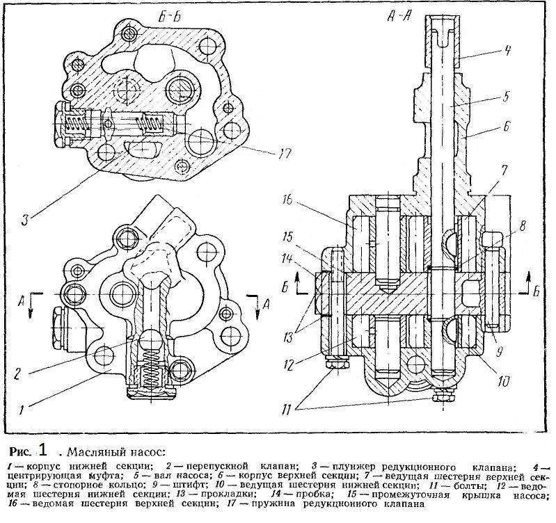 масляный насос ГАЗ-53
