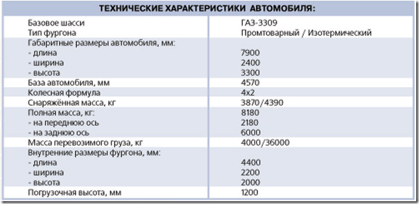 Автомобиль ГАЗ 3309 «Добрыня»