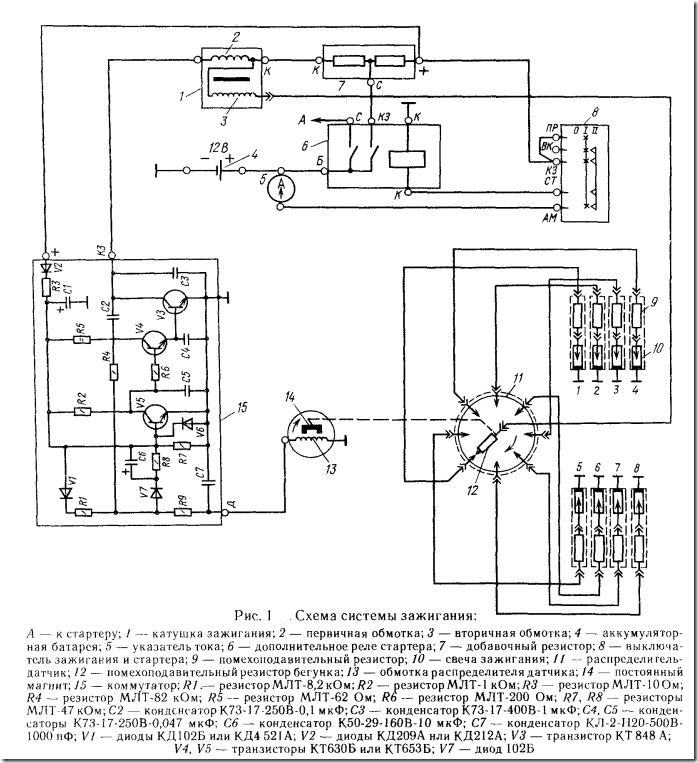 схема системы зажигания ГАЗ-53