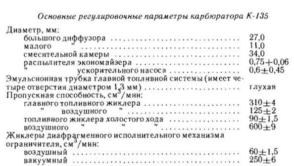 регулировочные параметры карбюратора К-135