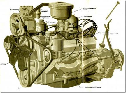 Газ 66 двигатель схема
