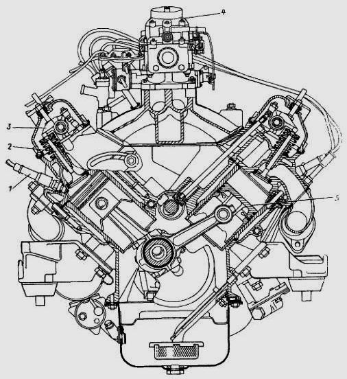 схема устройства двигателя ГАЗ-53