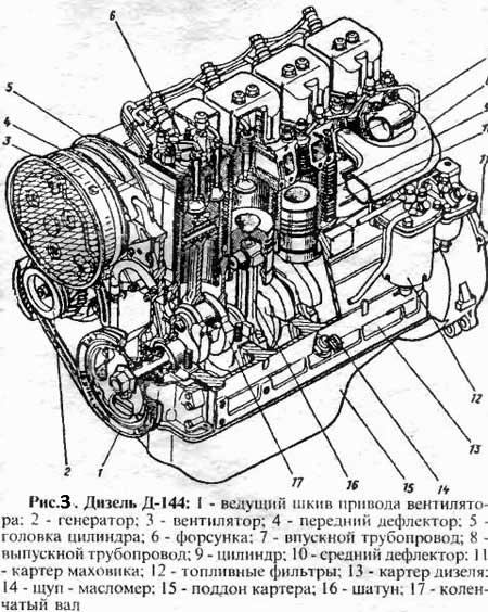 двигатель Д 144
