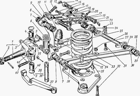 схема подвески газ 21
