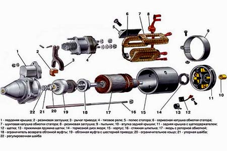 Схема стартера 406