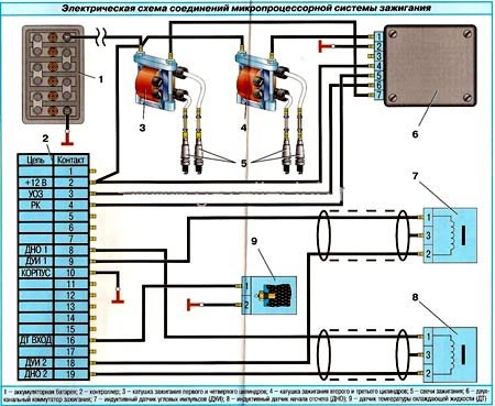 Схема проводки, газель 405 с двигателем семейства