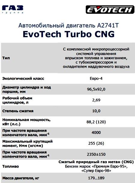 характеристики мотора evotech
