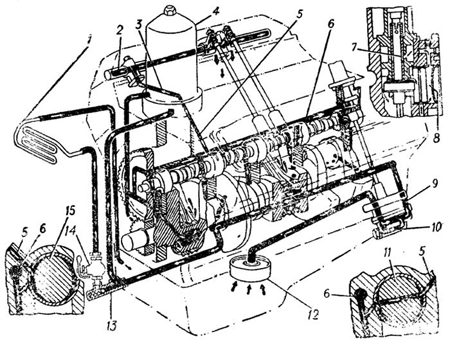 смазка двигателя газ 53