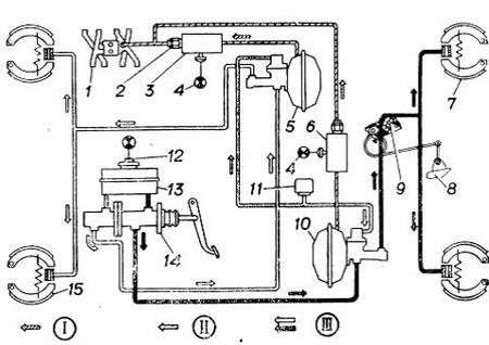 газ 66 схема тормозов