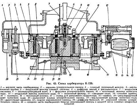 карбюратор к-126