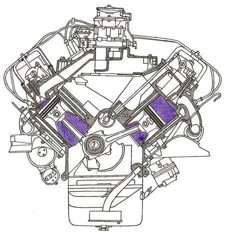 схема двигателя газ 53