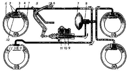 газ 53 тормозная система