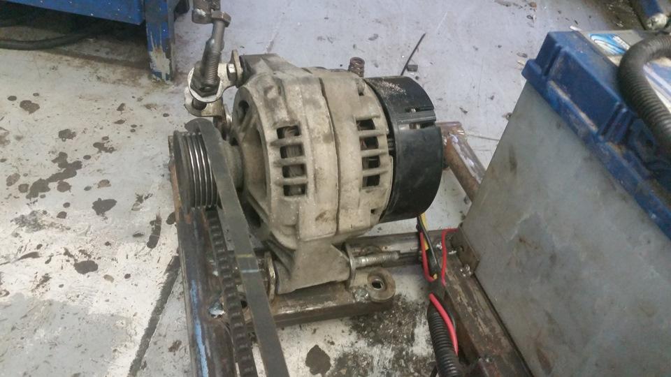 Проверка работы генератора