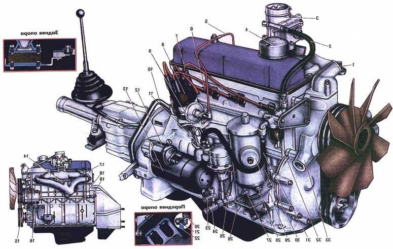 двигатель ГАЗ-2410
