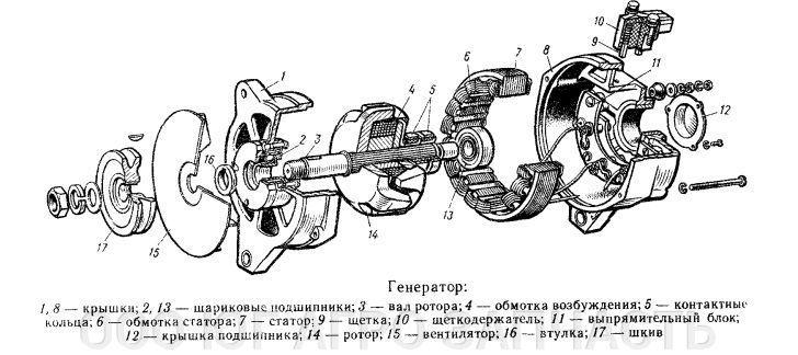 детали генератора ГАЗ-53