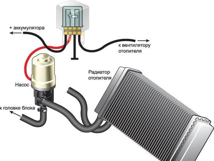 система подогрева воздуха