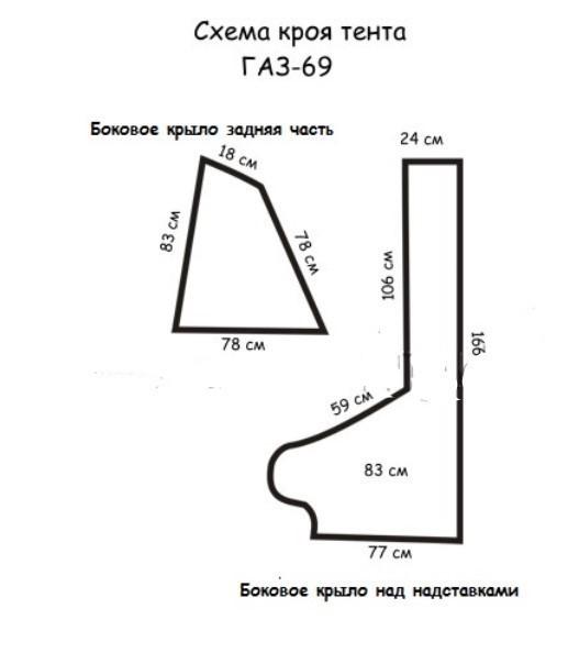 Схема кроя натяжной ткани на советский автомобиль