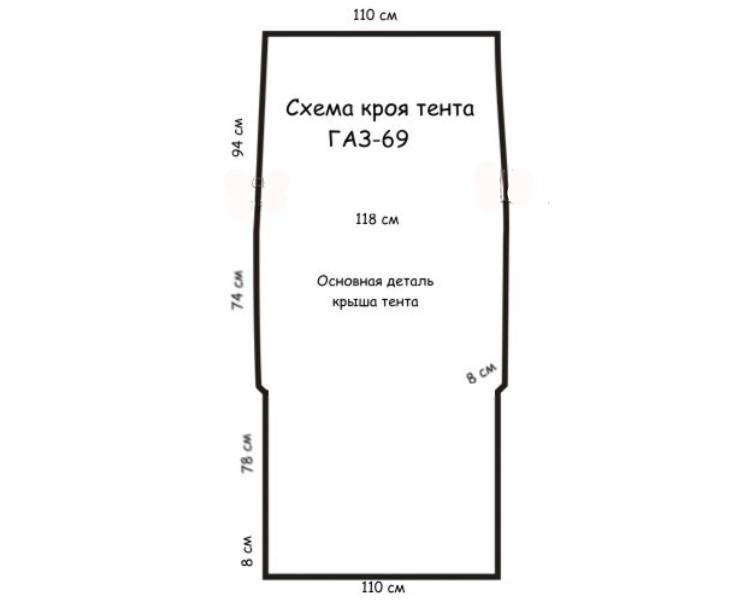 крой тента на ГАЗ-69