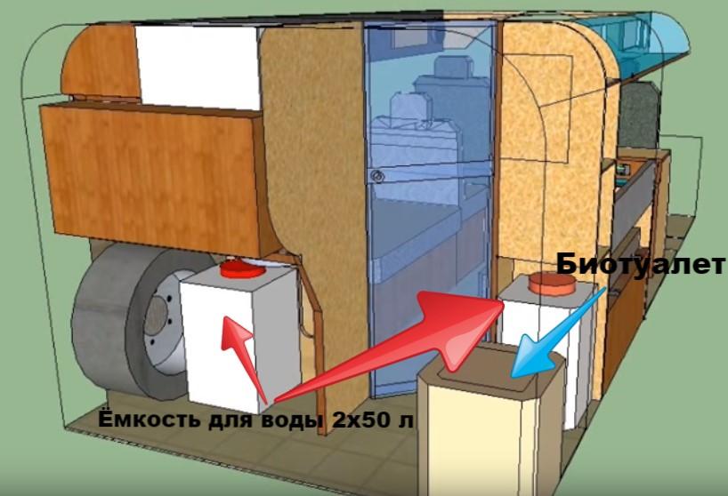 биотуалет в автодоме
